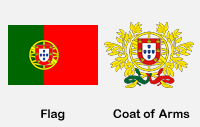 Portugal Flag & Coat of Arms
